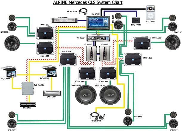 схема подключения alpine cde-180rr