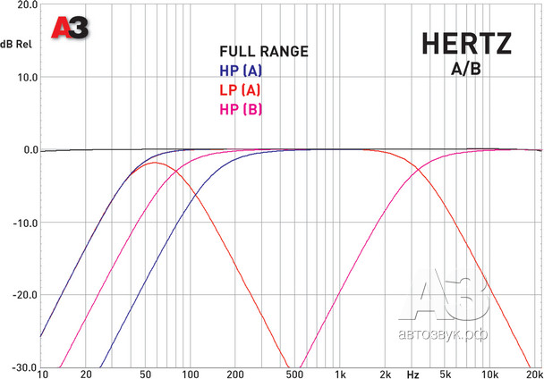 hertz1.tif