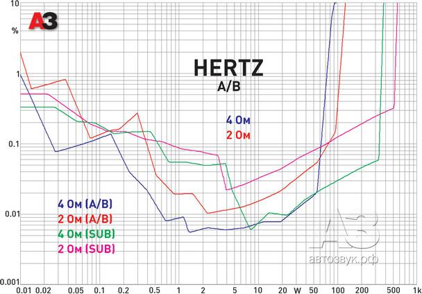 hertz34.tif
