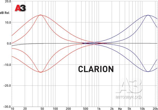 clarion.tif
