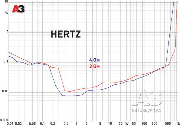 hertz_1.tif