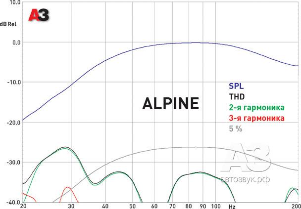 alpine_dst.tif