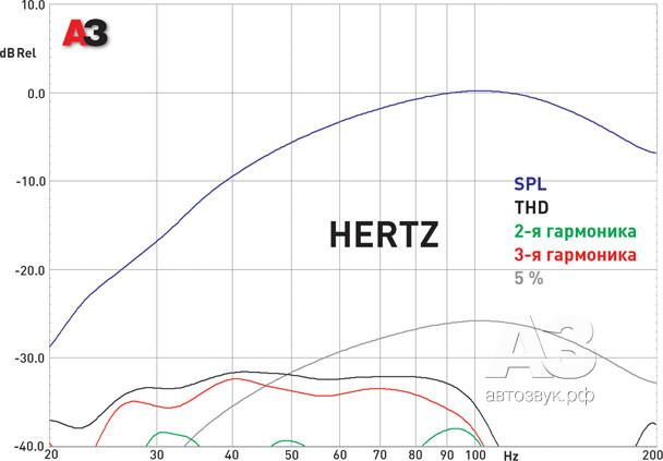 hertz_dst.tif