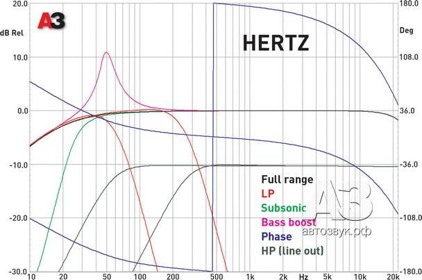 hertz_flt.tif
