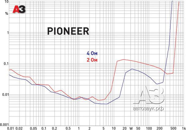 pioneer_dist.tif