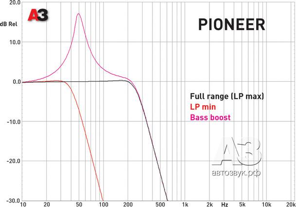 pioneer_flt.tif
