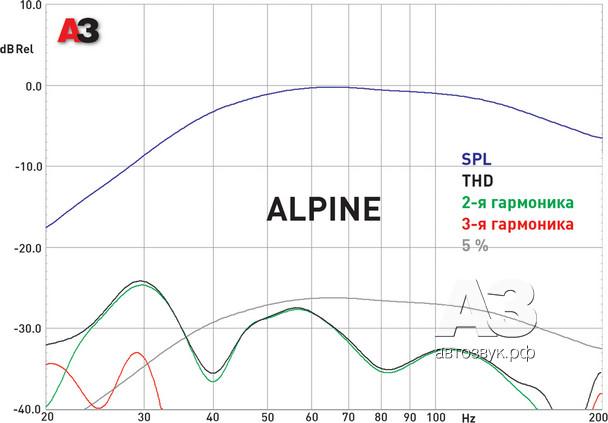 alpine_dist.tif