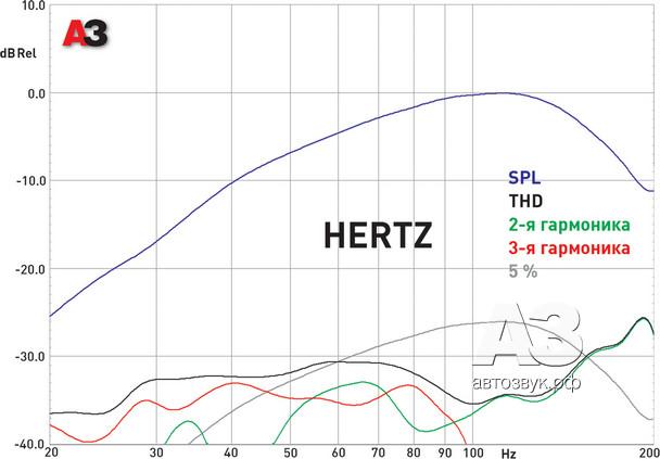 hertz_dist.tif