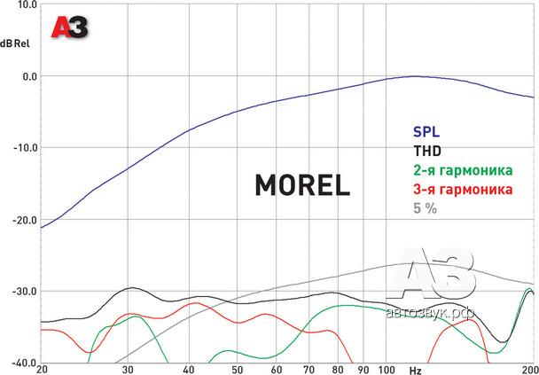 morel_dist.tif