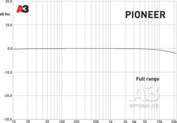 pioneer.tif