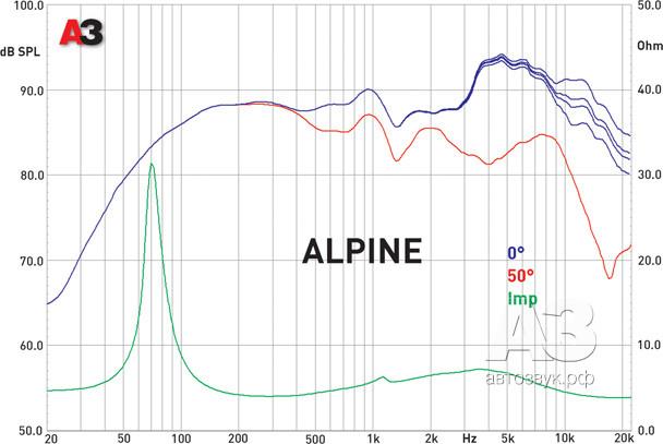 alpine.tif