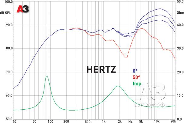 hertz.tif