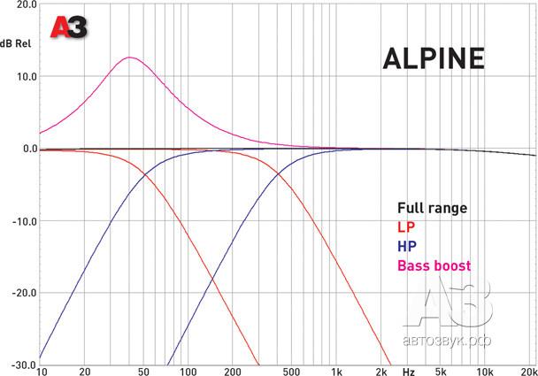 alpine_flt.tif
