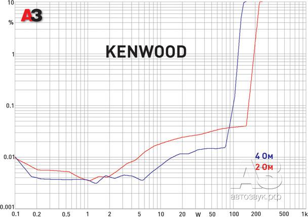kenwood_dst.tif