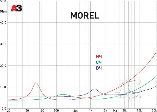 morel_imp.tif