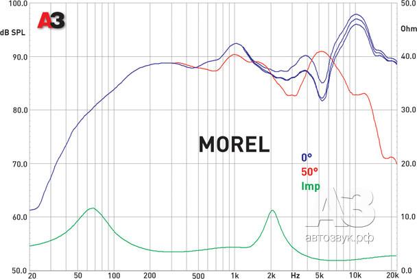 morel.tif