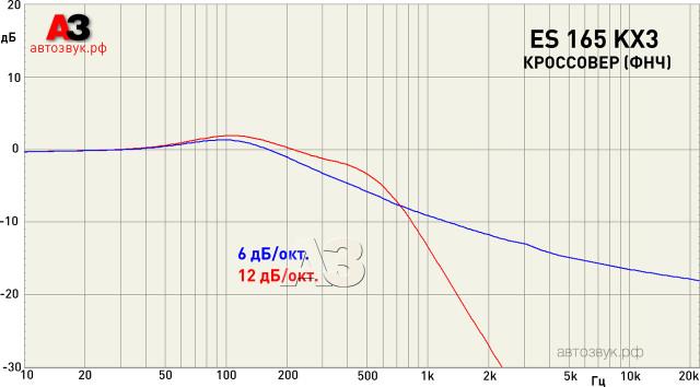 Focal_ES165KX3_m6_lpf
