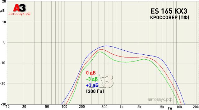 Focal_ES165KX3_m8_bpf300_gain