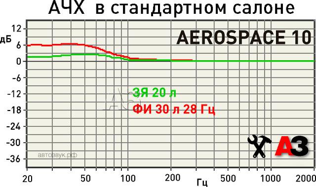 Gladen_Aerospace10_m2_aero_ih2