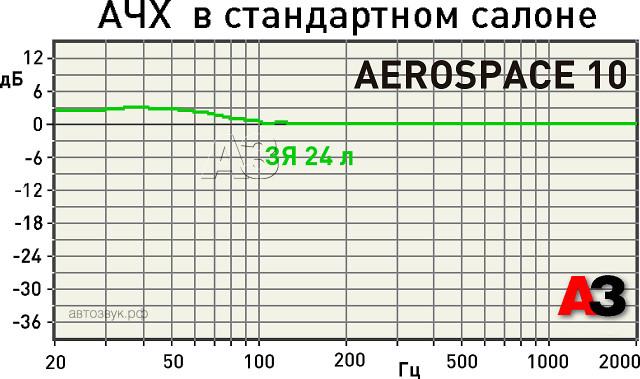 Gladen_Aerospace10_m3_aero_our