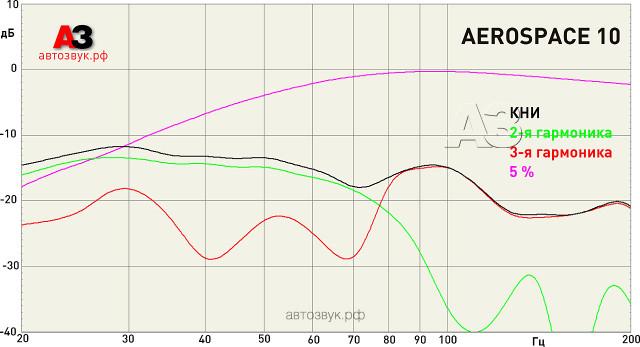 Gladen_Aerospace10_m4_aero_dist