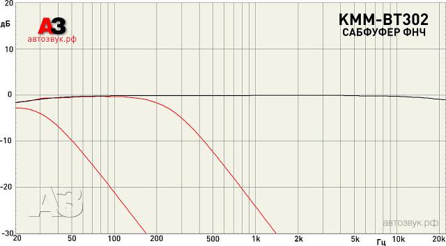 kenwood_kmm-bt302_m9_lp