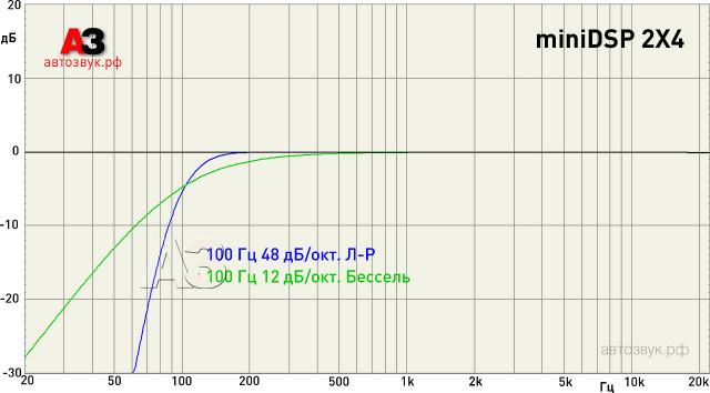 miniDSP_m3_hp