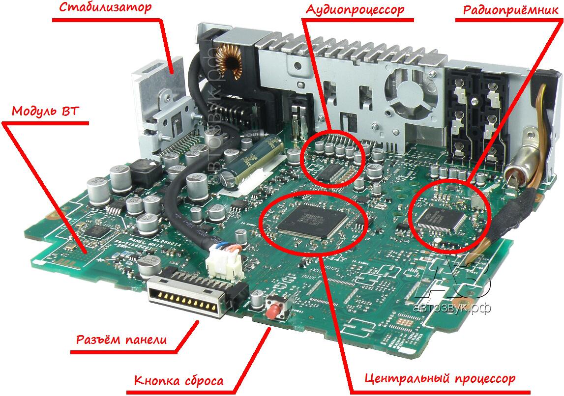 кабель ввгнг-ls 3х6 мм2 цена