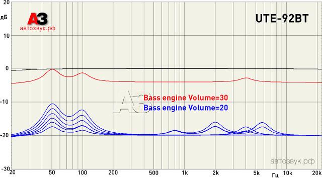 Alpine_UTE-92BT_m1_bassengine