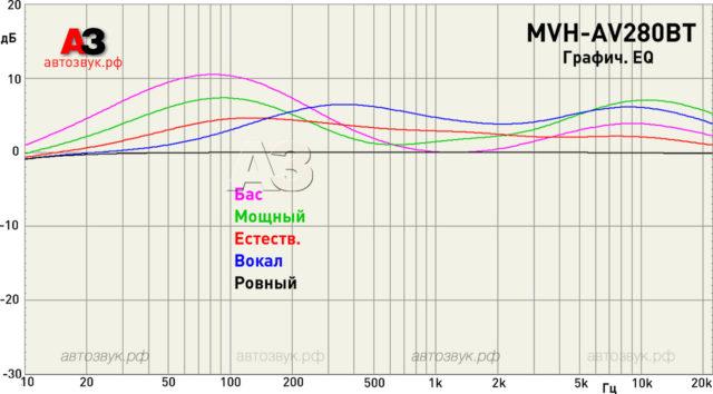 Pioneer280_m1_presets