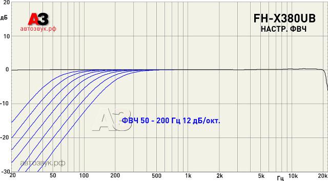Pioneer_FH-X380UB_m5_hpf12