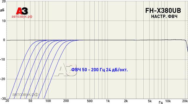 Pioneer_FH-X380UB_m6_hp24