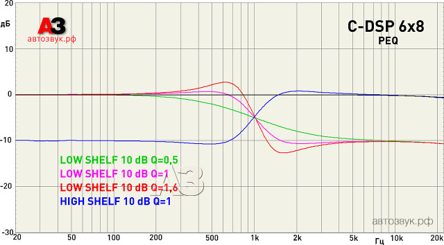 c-dsp_m2_eq_shelf