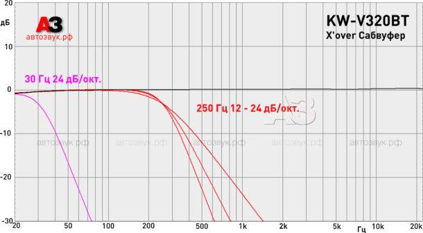 JVC_KW-V320BT_m9_sw