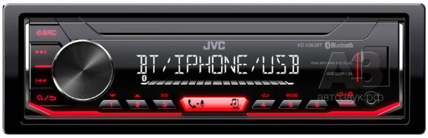 Бездисковые ресиверы JVC с процессором