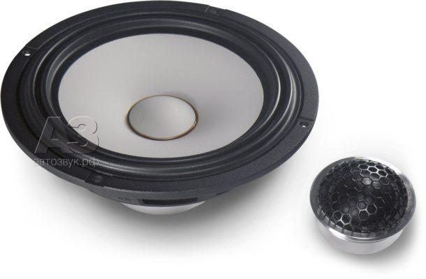Компонентная акустика STEG RE65C